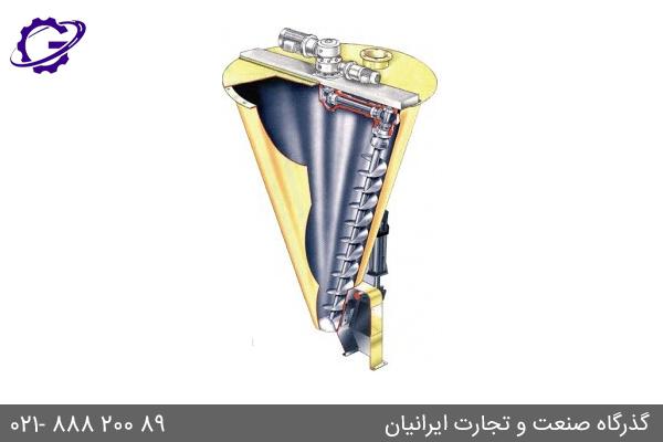 کاربرد گیربکس حلزونی در میکسر Mixer Gearbox