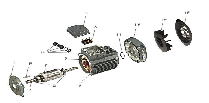 اجزا و مشخصات الکتروموتور موتوژن