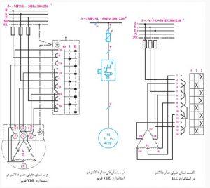 نقشه سربندی موتور دالاندر یا دو دور