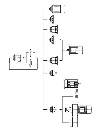 نقشه ورودی موتور گیربکس حلزونی فلندر