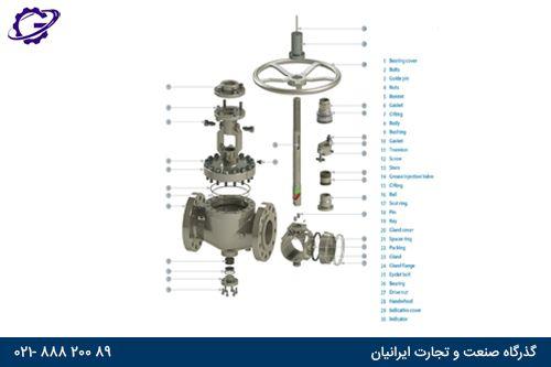 اجزا از بالا به پایین سیر توپی intro up to down ball valve