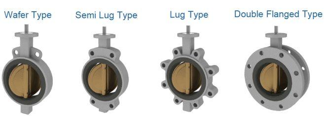 انواع شیر پروانه ای Types of butterfly valve