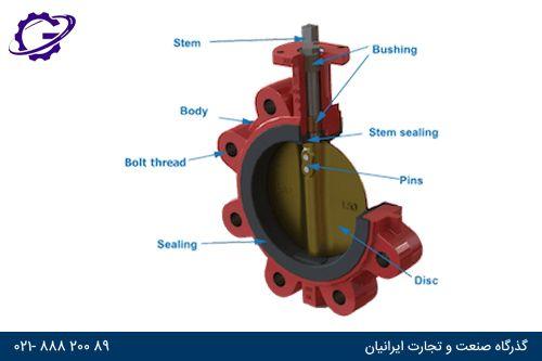 اجزای شیر پروانه ای butterfly valve