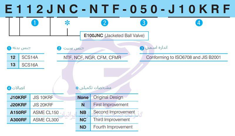 نمونه پلاک شناسایی شیر توپی nippon
