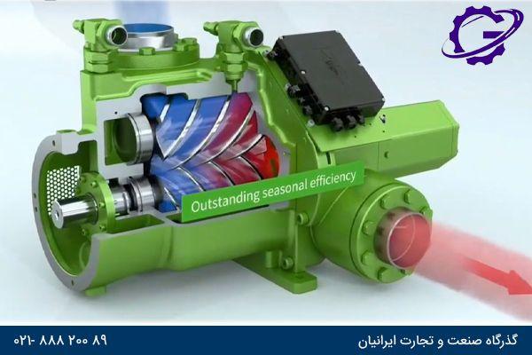 طرز کار کمپرسور تسمه ای بیتزر open drive bitzer compressor function