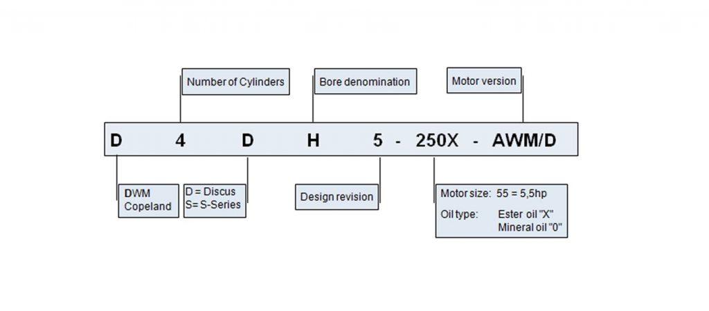 مشخصات فنی پلاک کمپرسور کوپلند copeland compressor name plate