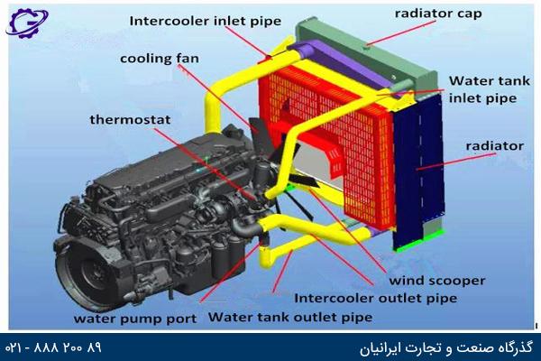 تصویر سیستم خنک کننده در ژنراتور
