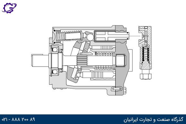 Eaton Vickers PVB Pump