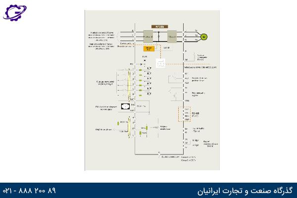 نقشه N700E