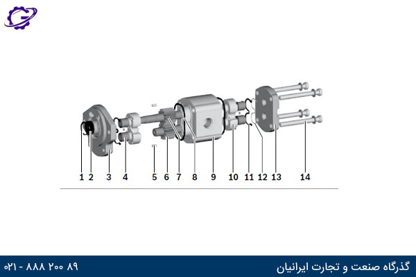 اجزای سازنده پمپ دنده خارجی rexroth سری AZPW