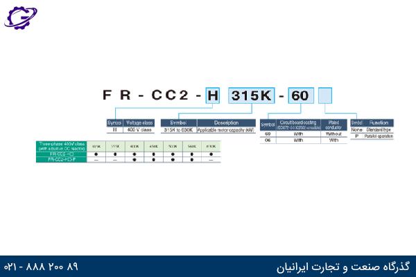 مدل پیکربندی(converter Unit) اینورتر میتسوبیشی مدل FR-A800
