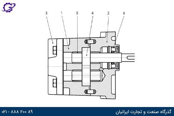اجزای سازنده پمپ کراخت سری KF 0