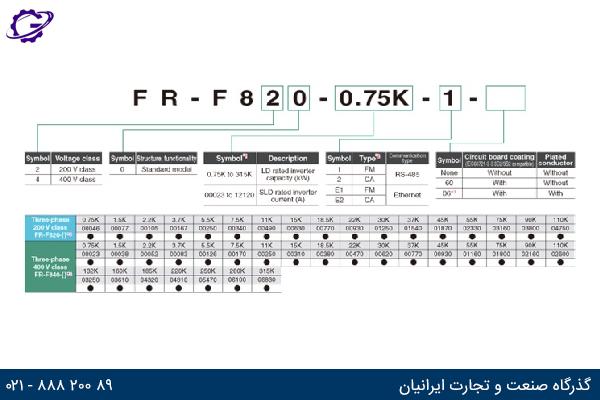مدل پیکربندی(Standard Model) اینورتر میتسوبیشی مدل FR-F800