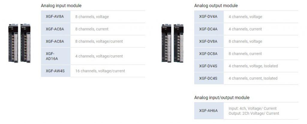 تصویر Analog input-output module