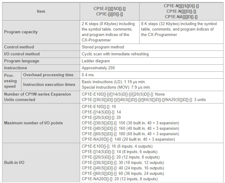 تصویر Performance Specification