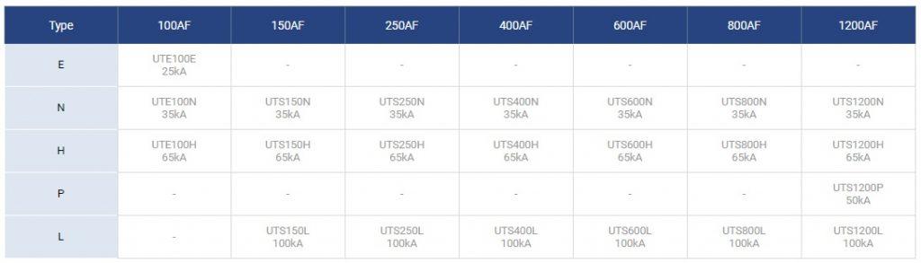 مشخصات کلید اتوماتیک کمپکت Susol UL