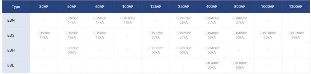 مشخصات کلید اتوماتیک کمپکت Metasol ELCB