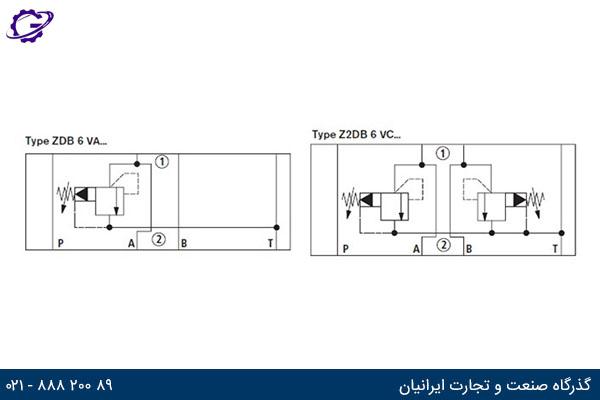 سمبل هیدرولیکی شیر رکسروت سری ZDB و Z2DB