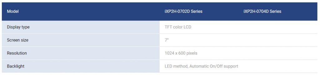 تصویر مشخصات HMI ال اس مدل (iXP2H Series (Handheld