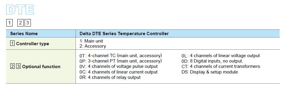 تصویر ترتیب اطلاعات کنترلر دما دلتا مدل DTE
