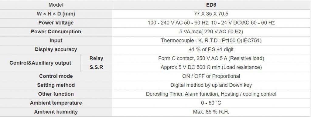 تصویر مشخصات فنی کنترلر دما Hanyoung مدل ED6