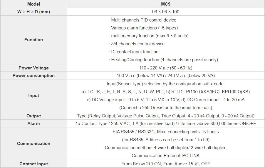 تصویر مشخصات فنی کنترلر دما Hanyoung مدل MC9