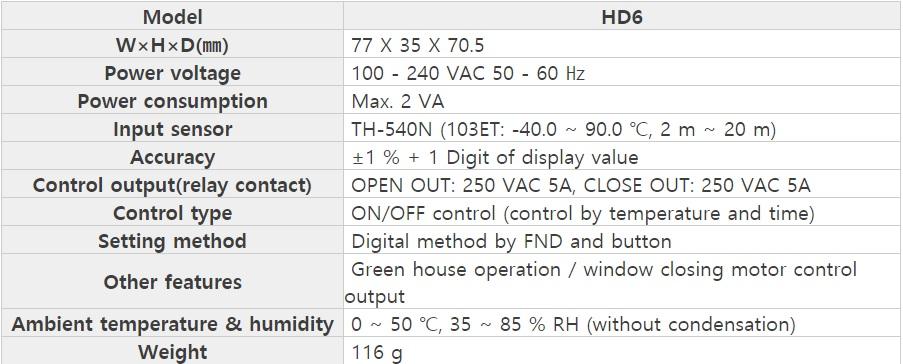 تصویر مشخصات فنی کنترلر دما Hanyoung مدل HD6