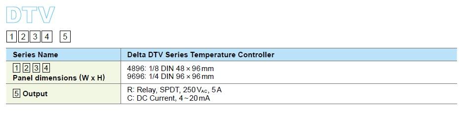 تصویر ترتیب اطلاعات کنترلر دما دلتا مدل DTV