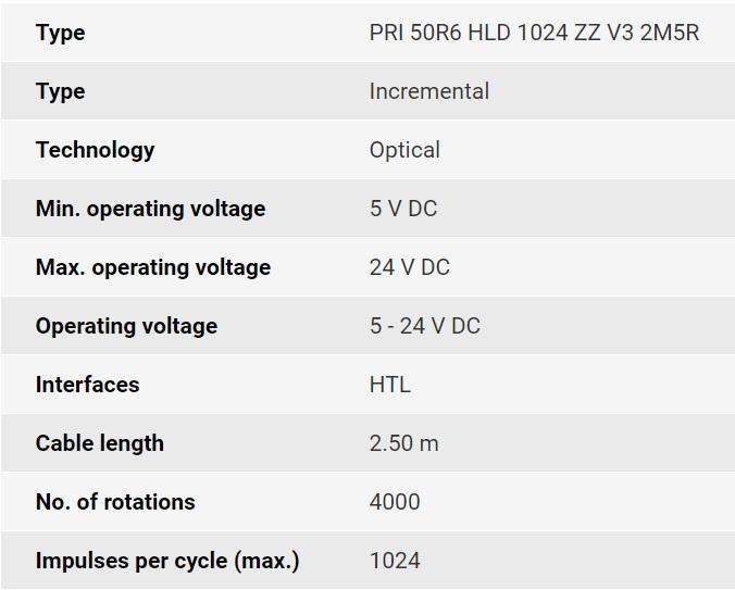 تصویر مشخصات فنی انکودر روتاری اپکن مدل PRI