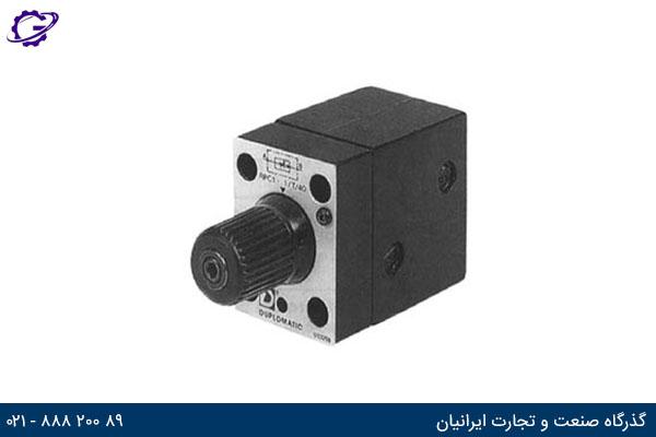 شیر کنترل جریان جبران کننده فشار سری RPC1