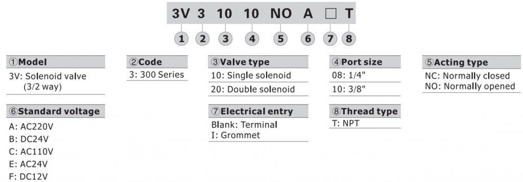 تصویر کد سفارش شیر برقی کنترل جهت ایرتک مدل 3V300