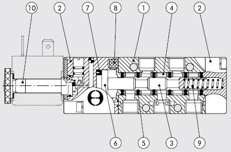 تصویر  اجزای شیر برقی کنترل جهت متال ورک سری ۷۰