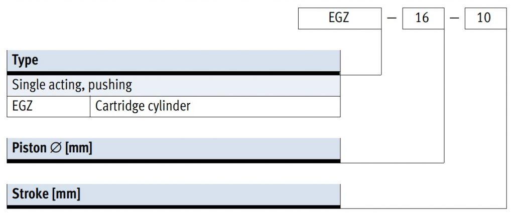 تصویر کد سیلندر کارتریج فستو سری EGZ