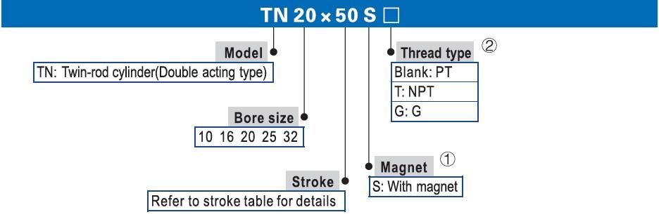 تصویر کد سفارش سیلندر کتابی Airtac سری TN
