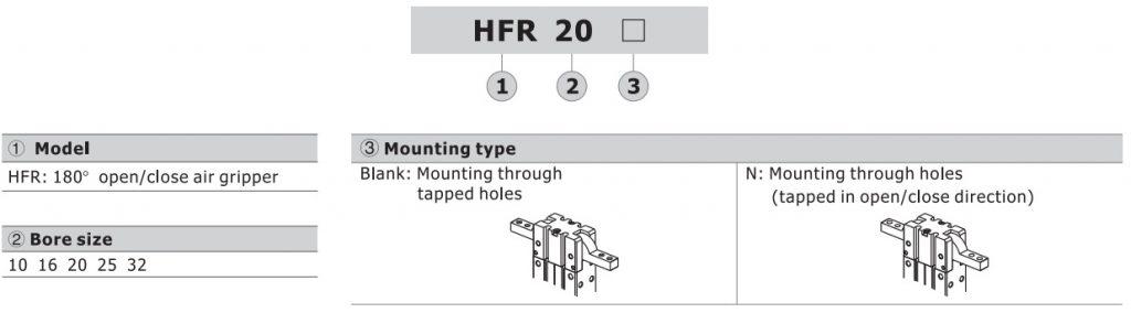 تصویر کد سفارش مشخصات فنی چنگک پنوماتیک ایرتک سری HFR