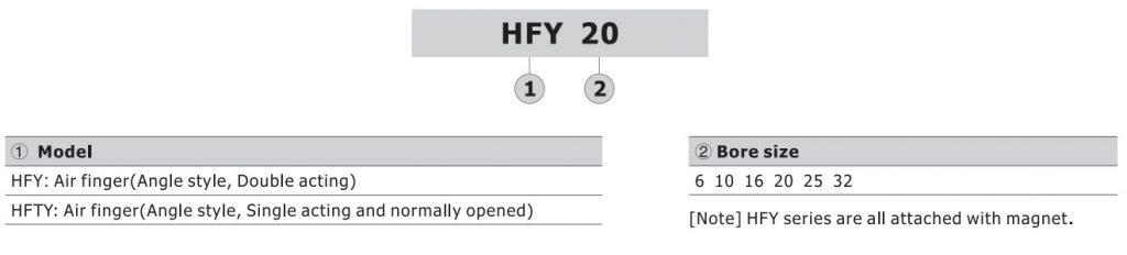 تصویر کد سفارش گریپر پنوماتیک ایرتک سری HFY