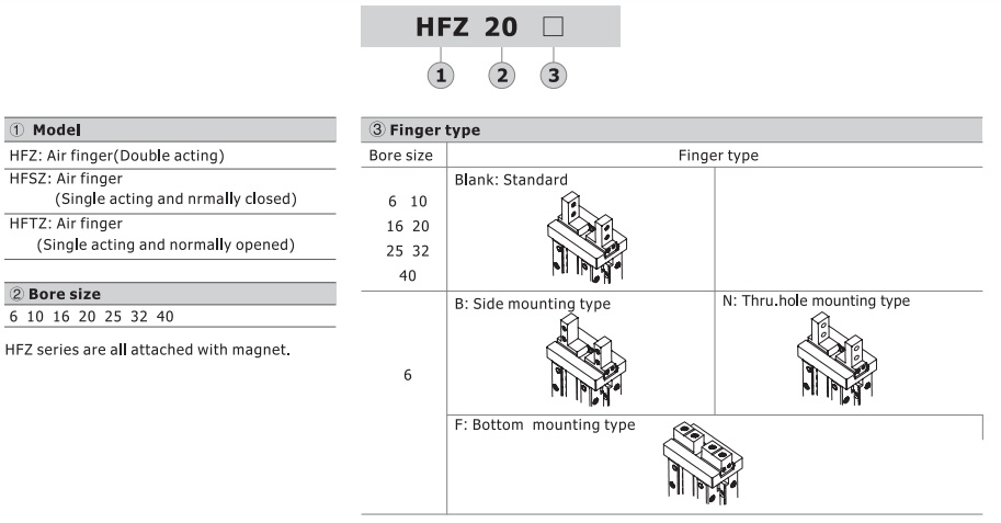 تصویر کد سفارش  چنگک پنوماتیک سری HFZ