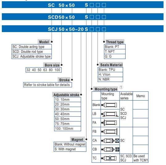 تصویر کد سفارش جک دو طرفه ایرتک سری SC