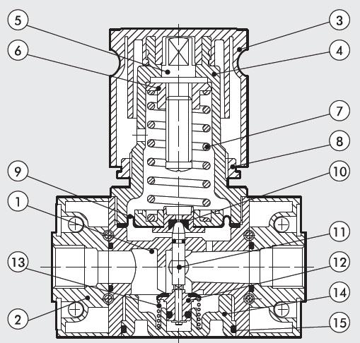 تصویر اجزای تشکیل دهنده Skillair REG100,REG200,REG300