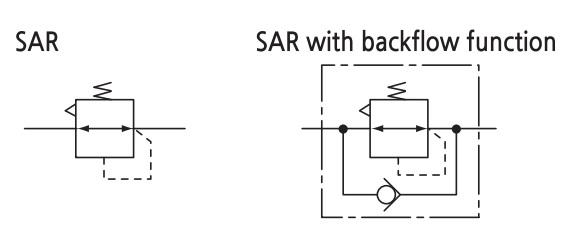 تصویر نماد شماتیک رگولاتور پنوماتیک اس کا پی سری SAR 100-600