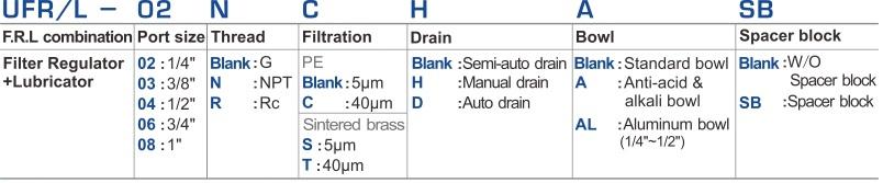 تصویر کد سفارش واحد مراقبت شاکو سری  UFR/L